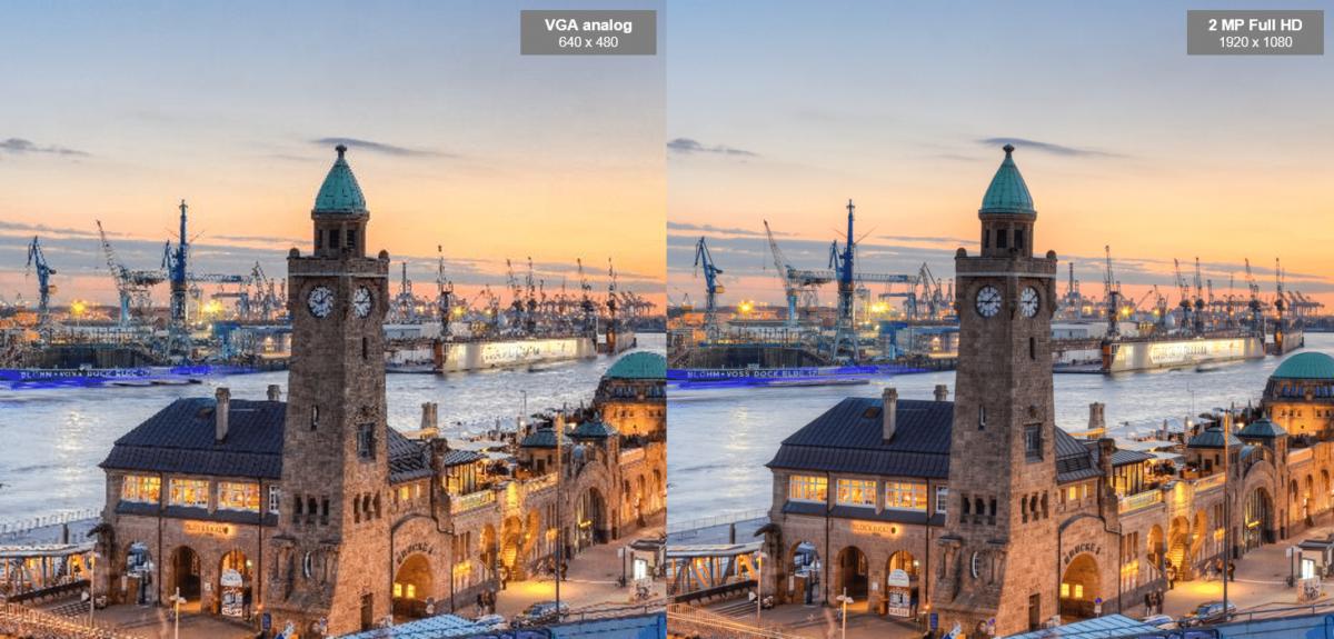 Das Bild zeigt den Unterschied zwischen Full HD und VGA Auflösung